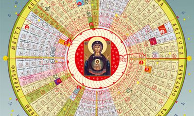Православные святцы именины
